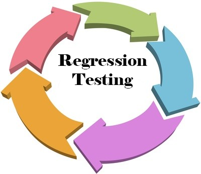 Regression Testing, Regression suit, Quality assurance, software testing, Nexiilabs software testing, Nexiilabs quality assurance,