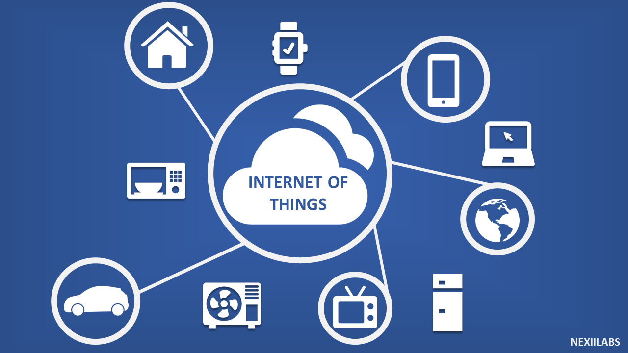 IOT AND ITS IMPACT ON DATA STORAGE